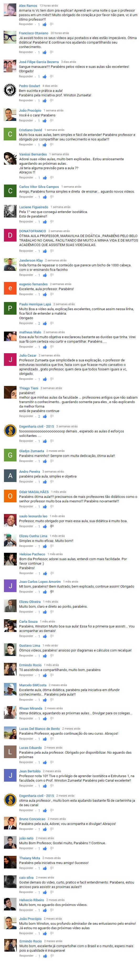 Comentários no youtube